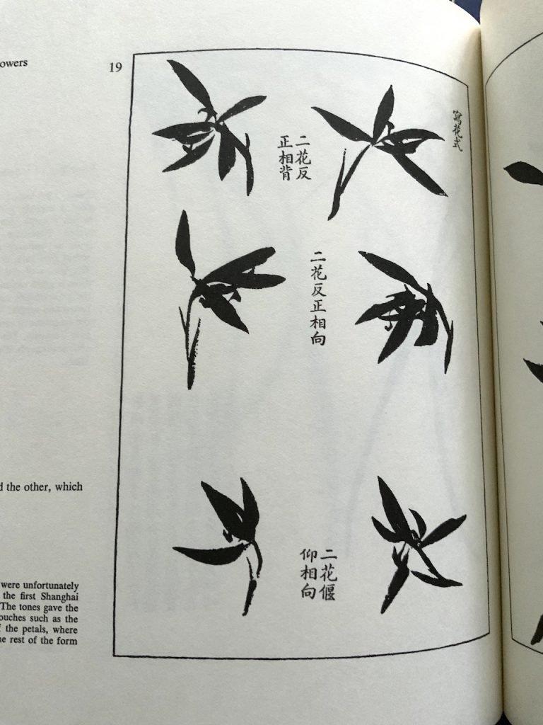 Orchideebloemen in zwart in de Engelse vertaling van de Mosterdzaad Tuin