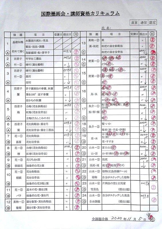 Goedgekeurde assignments van de international sumi-e association